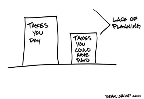 Taxes-You-Pay